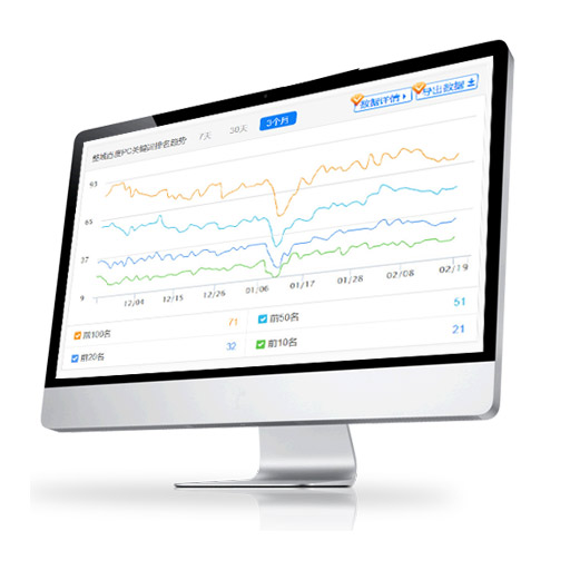 滕州君特整合网络营销推广