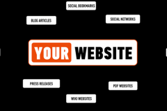 大型网站的频道页/列表页优化技巧